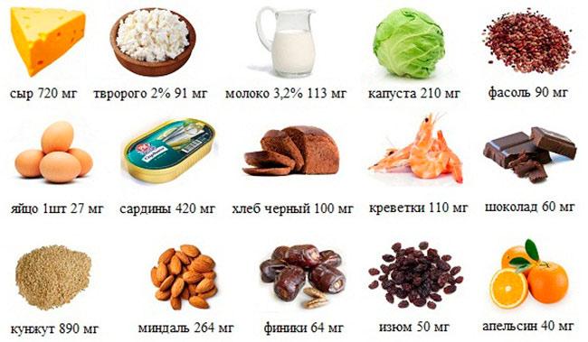 продукты полезные для костей