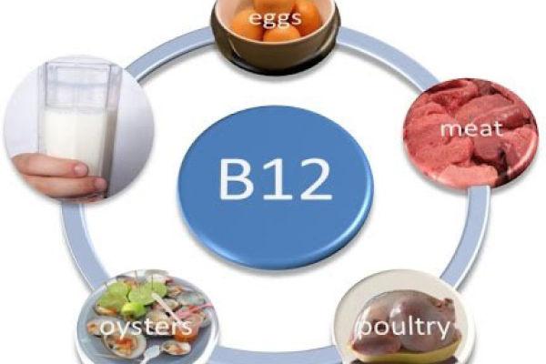 Цианокобаламин, он же— витамин В12: почему он так важен для нас?
