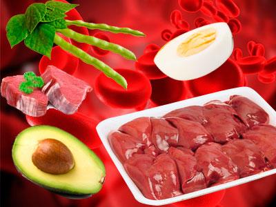 Продукты снижающие гемоглобин в крови таблица